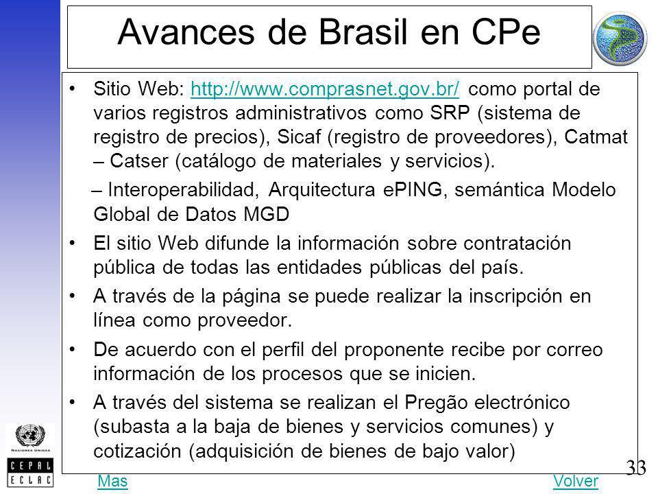 33 Avances de Brasil en CPe Sitio Web: http://www.comprasnet.gov.br/ como portal de varios registros administrativos como SRP (sistema de registro de