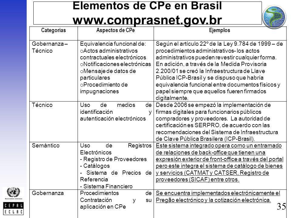 35 CategoríasAspectos de CPeEjemplos Gobernanza – Técnico Equivalencia funcional de: o Actos administrativos contractuales electrónicos o Notificacion