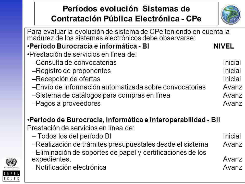 4 Períodos evolución Sistemas de Contratación Pública Electrónica - CPe Para evaluar la evolución de sistema de CPe teniendo en cuenta la madurez de l