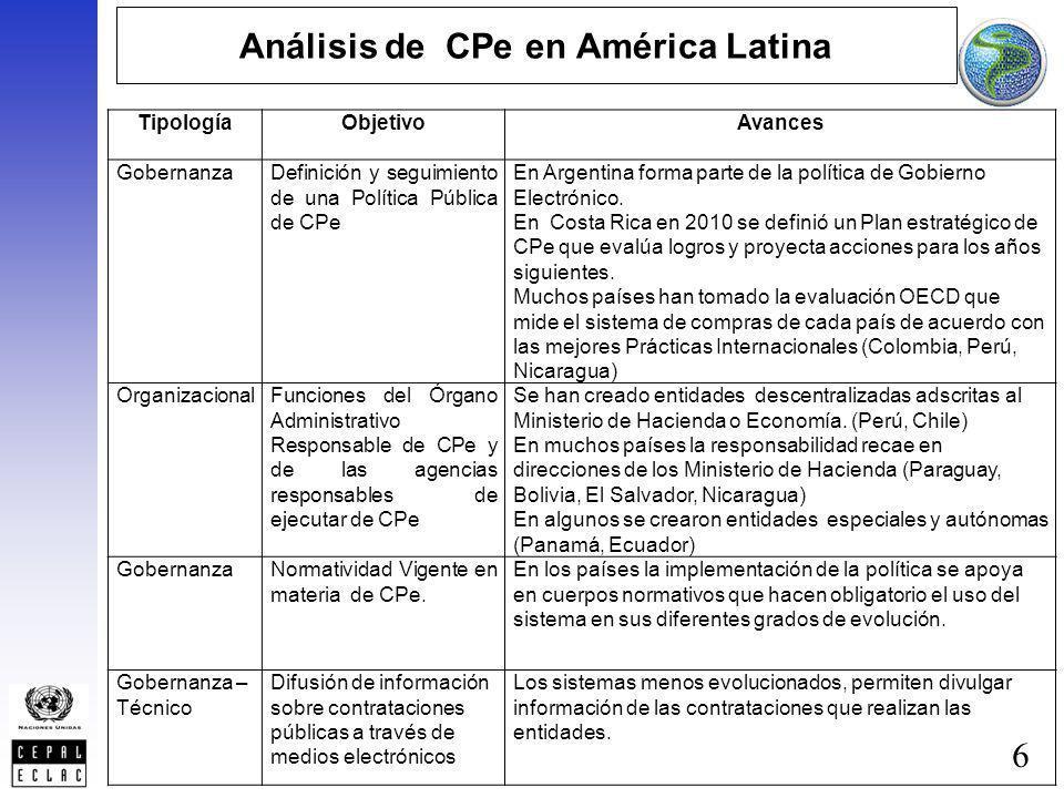 6 Análisis de CPe en América Latina TipologíaObjetivoAvances GobernanzaDefinición y seguimiento de una Política Pública de CPe En Argentina forma part