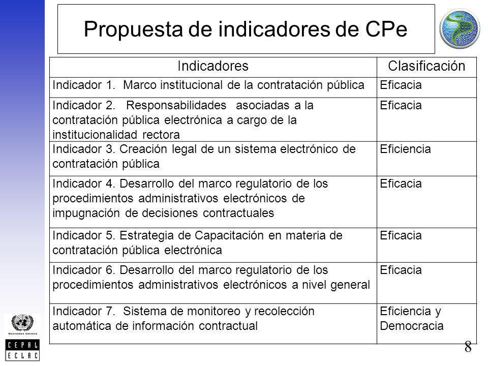 8 Propuesta de indicadores de CPe IndicadoresClasificación Indicador 1. Marco institucional de la contratación públicaEficacia Indicador 2. Responsabi
