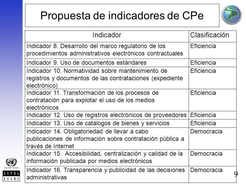 9 Propuesta de indicadores de CPe IndicadorClasificación Indicador 8. Desarrollo del marco regulatorio de los procedimientos administrativos electróni