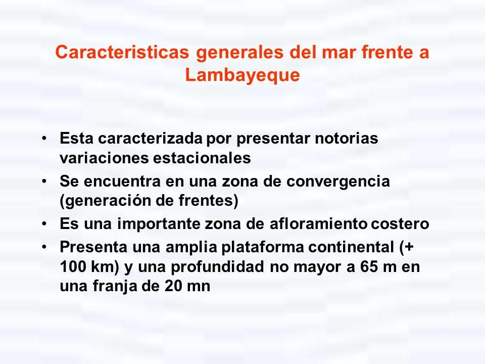 Caracteristicas generales del mar frente a Lambayeque Esta caracterizada por presentar notorias variaciones estacionales Se encuentra en una zona de c