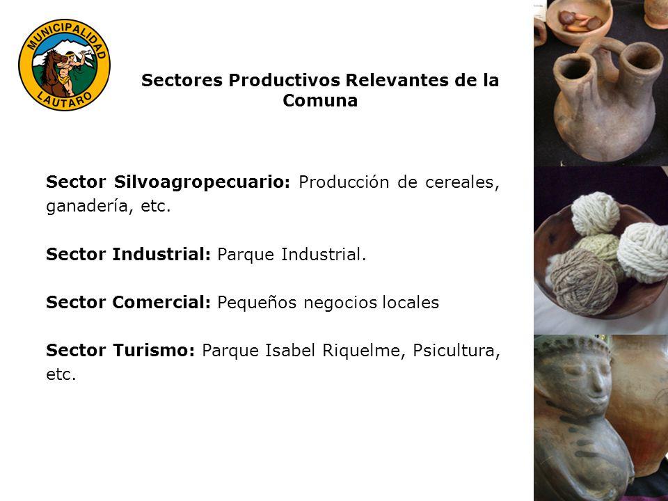 Sectores Productivos Relevantes de la Comuna Sector Silvoagropecuario: Producción de cereales, ganadería, etc.