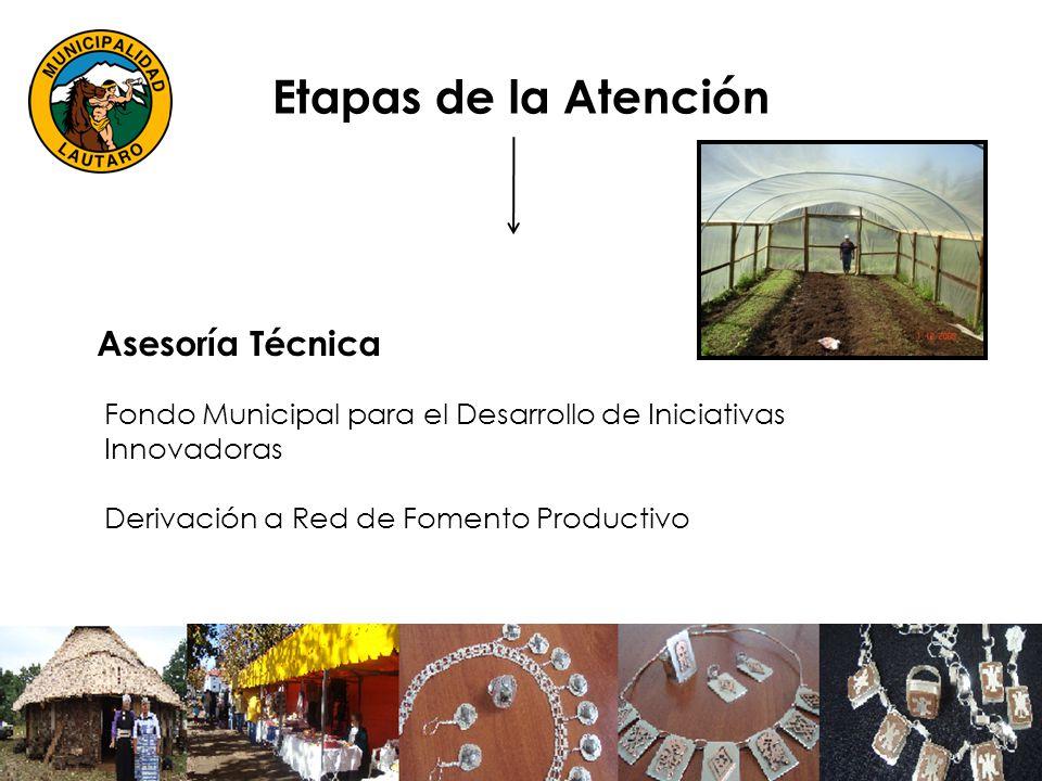Asesoría Técnica Fondo Municipal para el Desarrollo de Iniciativas Innovadoras Derivación a Red de Fomento Productivo Etapas de la Atención