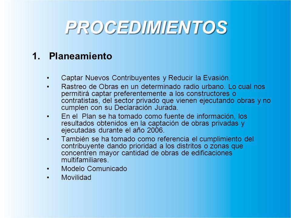 PROCEDIMIENTOS 1.Planeamiento Captar Nuevos Contribuyentes y Reducir la Evasión.