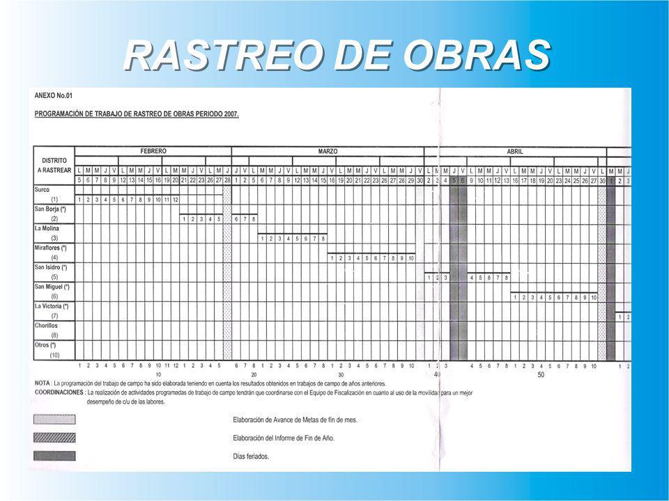 RASTREO DE OBRAS