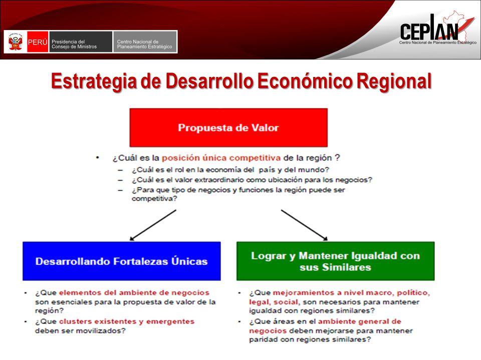 Estrategia de Desarrollo Económico Regional