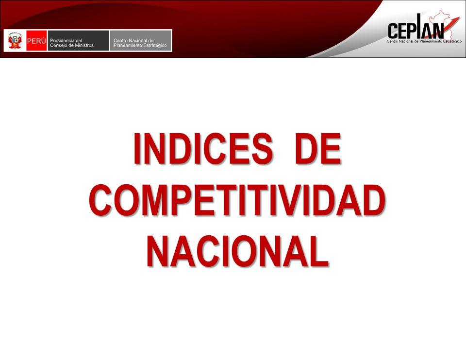 INDICES DE COMPETITIVIDAD NACIONAL