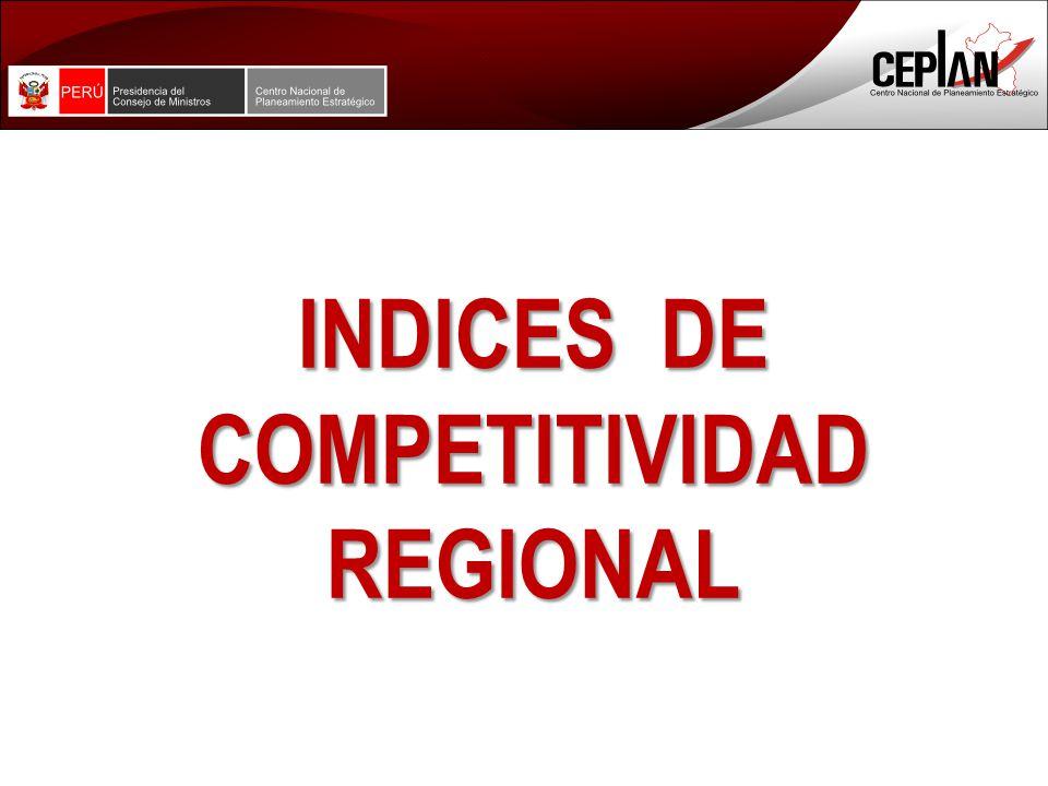 INDICES DE COMPETITIVIDAD REGIONAL