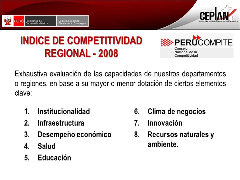 INDICE DE COMPETITIVIDAD REGIONAL - 2008 Exhaustiva evaluación de las capacidades de nuestros departamentos o regiones, en base a su mayor o menor dotación de ciertos elementos clave: 1.Institucionalidad 2.Infraestructura 3.Desempeño económico 4.Salud 5.Educación 6.Clima de negocios 7.Innovación 8.Recursos naturales y ambiente.