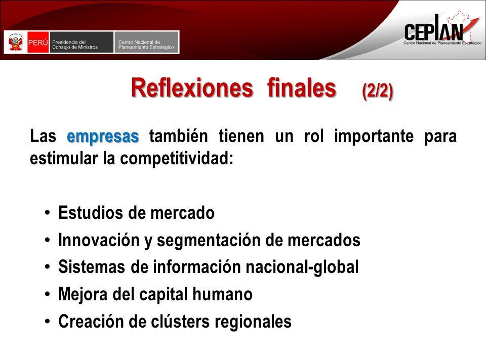 empresas Las empresas también tienen un rol importante para estimular la competitividad: Estudios de mercado Innovación y segmentación de mercados Sistemas de información nacional-global Mejora del capital humano Creación de clústers regionales Reflexiones finales (2/2)