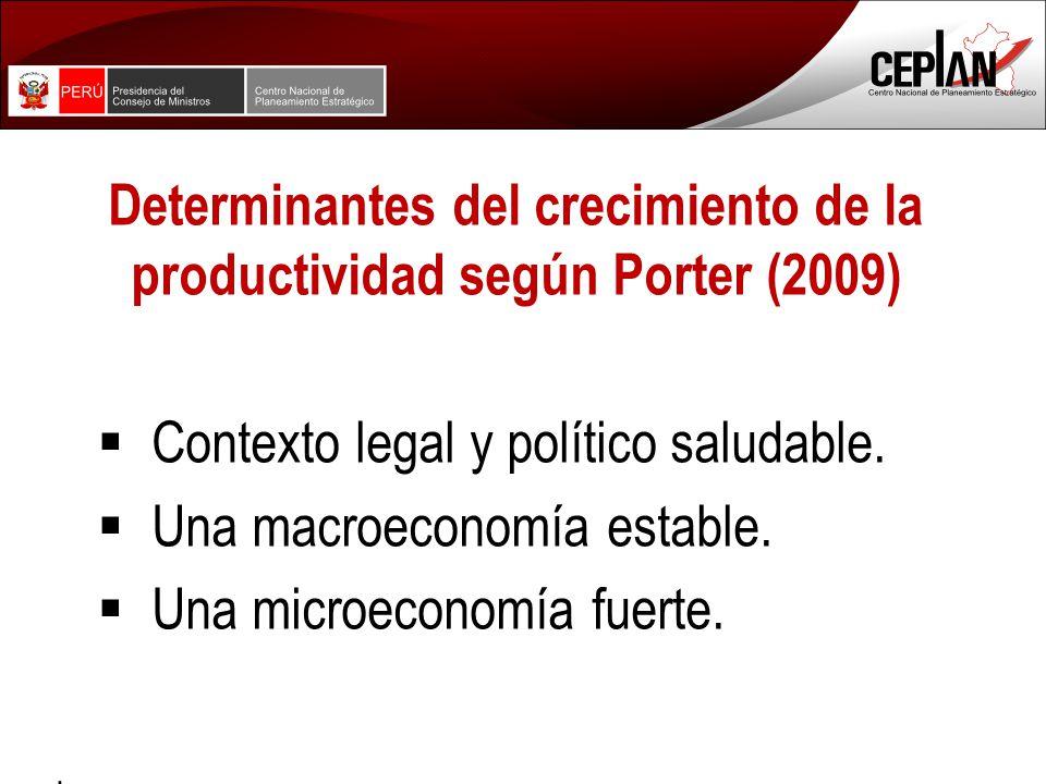 Determinantes del crecimiento de la productividad según Porter (2009) Contexto legal y político saludable.