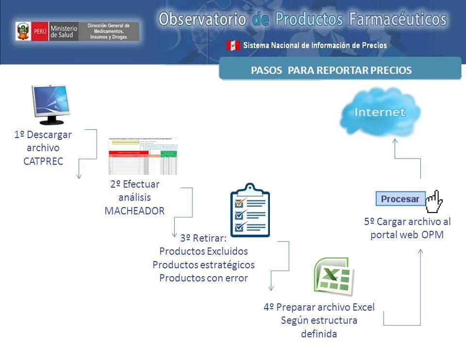 1º Descargar archivo CATPREC PASOS PARA REPORTAR PRECIOS 2º Efectuar análisis MACHEADOR 3º Retirar: Productos Excluidos Productos estratégicos Product