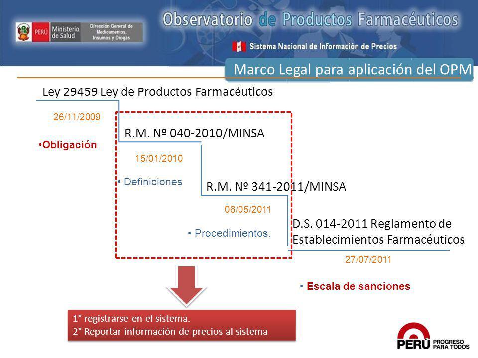Marco Legal para aplicación del OPM R.M. Nº 040-2010/MINSA R.M. Nº 341-2011/MINSA D.S. 014-2011 Reglamento de Establecimientos Farmacéuticos 15/01/201