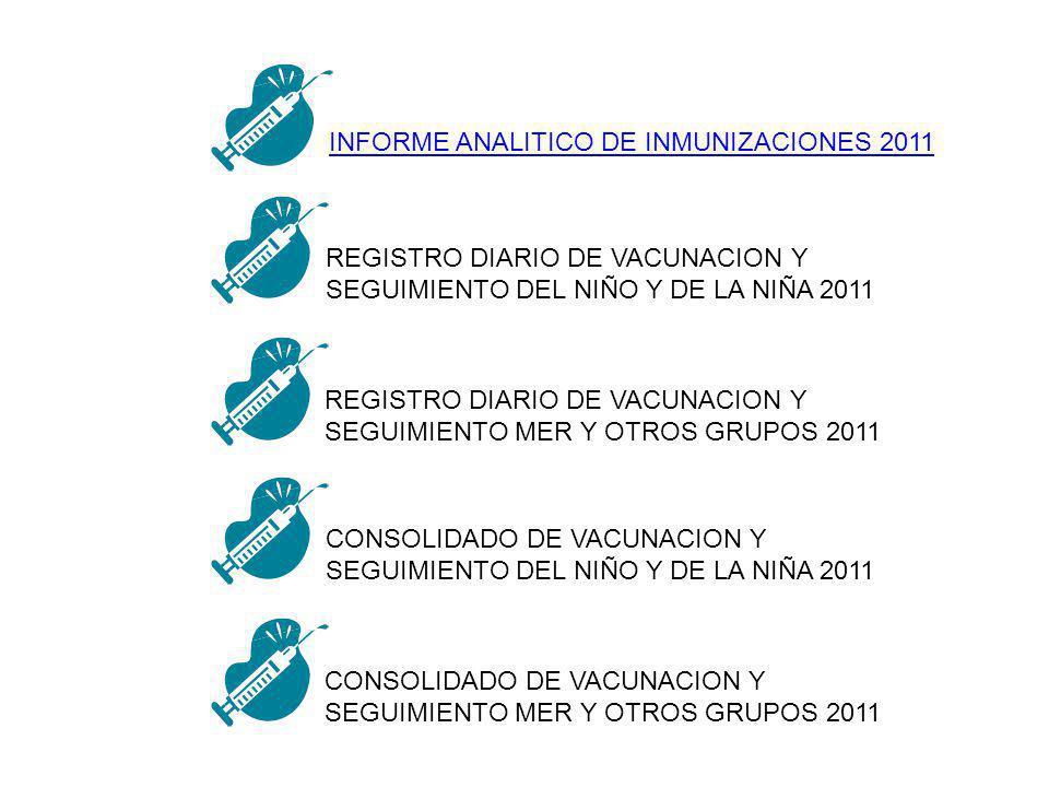 INFORME ANALITICO DE INMUNIZACIONES 2011 REGISTRO DIARIO DE VACUNACION Y SEGUIMIENTO DEL NIÑO Y DE LA NIÑA 2011 REGISTRO DIARIO DE VACUNACION Y SEGUIMIENTO MER Y OTROS GRUPOS 2011 CONSOLIDADO DE VACUNACION Y SEGUIMIENTO DEL NIÑO Y DE LA NIÑA 2011 CONSOLIDADO DE VACUNACION Y SEGUIMIENTO MER Y OTROS GRUPOS 2011