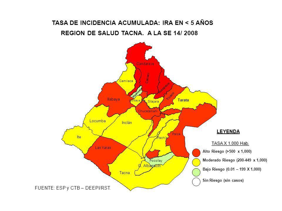 TASA DE INCIDENCIA ACUMULADA: IRA EN < 5 AÑOS REGION DE SALUD TACNA.