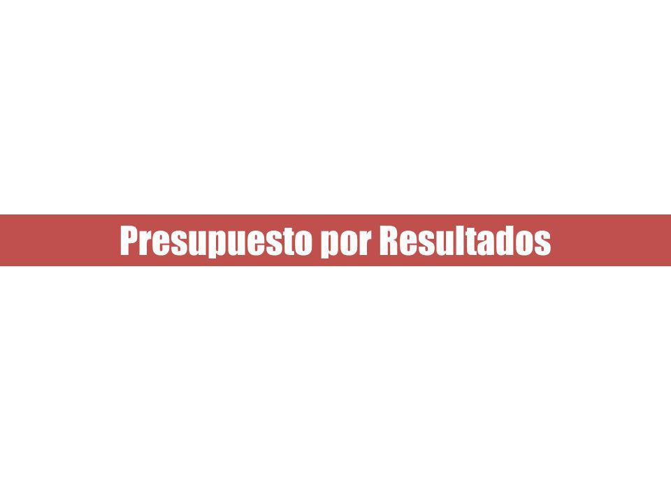 Es una manera diferente de asignación de recursos del Presupuesto Público Es una manera diferente de asignación de recursos del Presupuesto Público Es una estrategia de gestión Pública Presupuestar Asignación de recursos escasos entre fines alternativos con el propósito de lograr objetivos determinados, con criterios de eficiencia, eficacia y equidad Asignación de recursos escasos entre fines alternativos con el propósito de lograr objetivos determinados, con criterios de eficiencia, eficacia y equidad Antes Ahora Parte de una condición de interés del Estado Peruano
