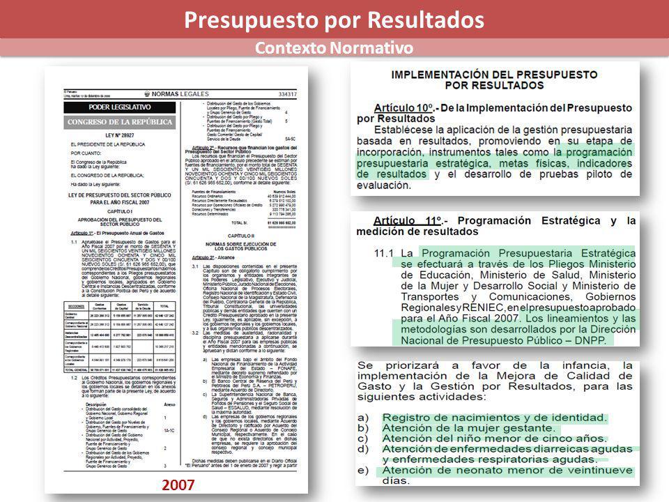Programa Presupuestal Enfermedades No Transmisibles - 018 Evolución del Marco Presupuestal y Ejecución de los Programas presupuestales