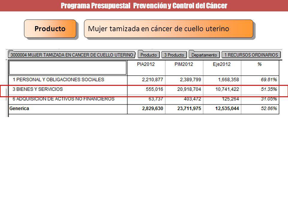 Programa Presupuestal Prevención y Control del Cáncer Mujer tamizada en cáncer de cuello uterino Producto c