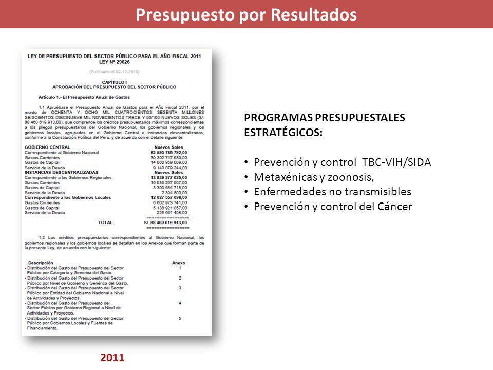 Presupuesto por Resultados 2011 PROGRAMAS PRESUPUESTALES ESTRATÉGICOS: Prevención y control TBC-VIH/SIDA Metaxénicas y zoonosis, Enfermedades no transmisibles Prevención y control del Cáncer