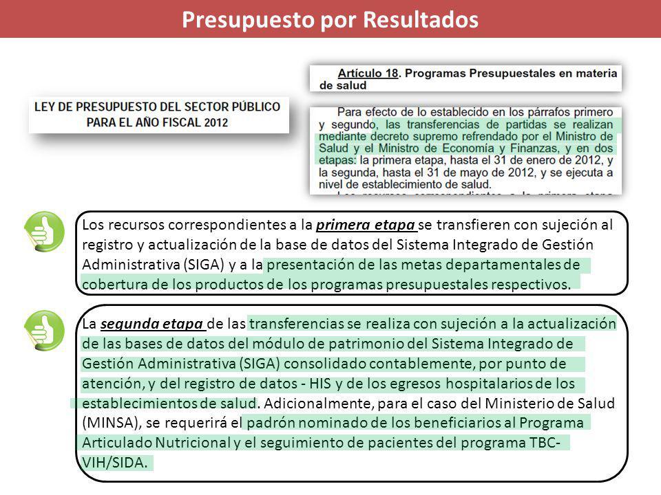 Presupuesto por Resultados QUINTA.- Los PP Articulado Nutricional, Salud Materno Neonatal, Enfermedades Metaxénicas y Zoonosis, Enfermedades No Transmisibles; Prevención y Control de la Tuberculosis y el VIH- SIDA, y Prevención y Control del Cáncer deberán presentar los siguientes contenidos mínimos identificados en el Anexo Nº 2, bajo la metodología que se empleó para su diseño.