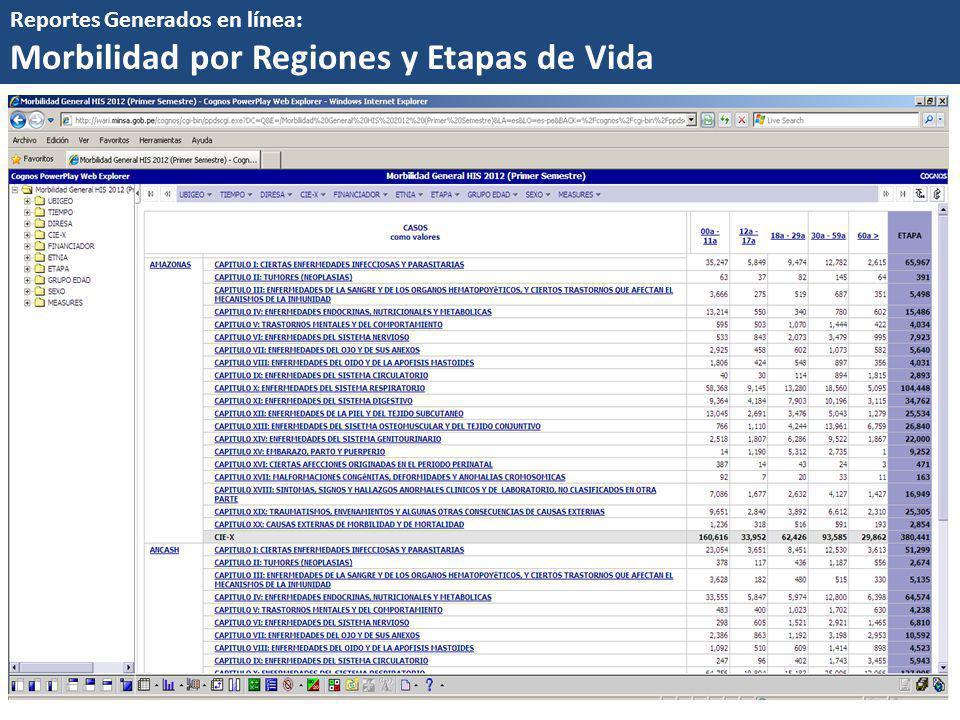 Reportes Generados en línea: Morbilidad por Regiones y Etapas de Vida
