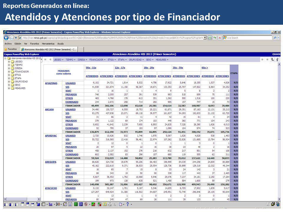 Reportes Generados en línea: Atendidos y Atenciones por tipo de Financiador