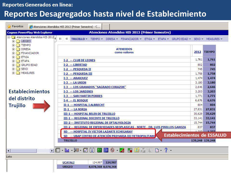 Reportes Generados en línea: Reportes Desagregados hasta nivel de Establecimiento Provincias de La Libertad Distritos de la Provincia de Trujillo Esta