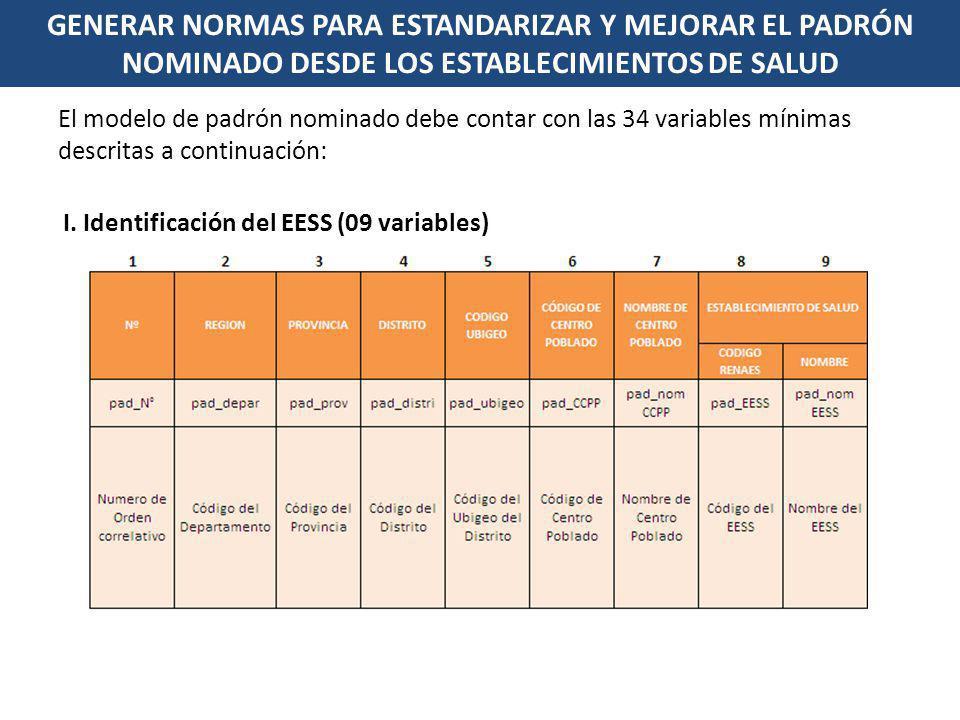 GENERAR NORMAS PARA ESTANDARIZAR Y MEJORAR EL PADRÓN NOMINADO DESDE LOS ESTABLECIMIENTOS DE SALUD I. Identificación del EESS (09 variables) El modelo