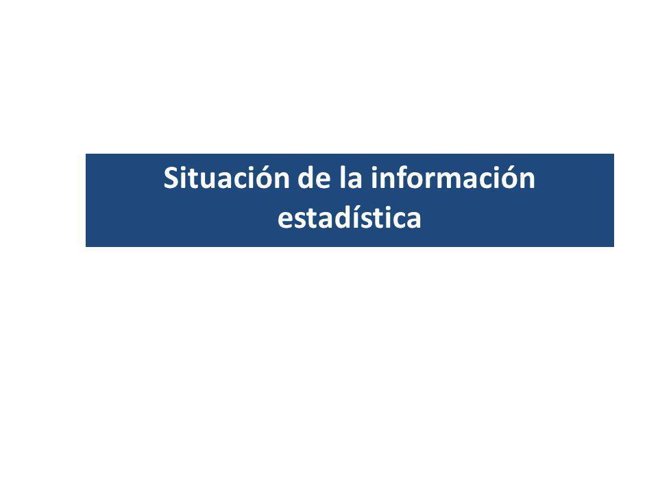 Situación de la información estadística