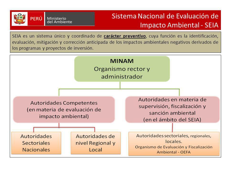 Sistema Nacional de Evaluación de Impacto Ambiental - SEIA SEIA es un sistema único y coordinado de carácter preventivo, cuya función es la identifica