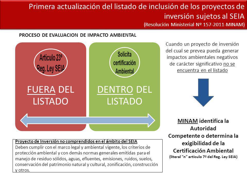 Primera actualización del listado de inclusión de los proyectos de inversión sujetos al SEIA (Resolución Ministerial Nº 157-2011-MINAM) Primera actual