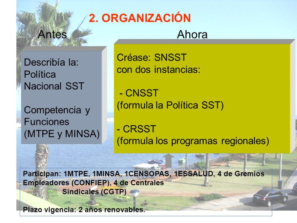 2. ORGANIZACIÓN AntesAhora Créase: SNSST con dos instancias: - CNSST (formula la Política SST) - CRSST (formula los programas regionales) Participan: