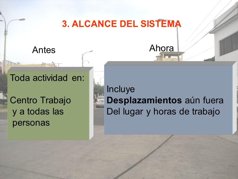 Art.38 y 39 Elaboración de línea de base. Planificación del Sistema de Gestión de SST.