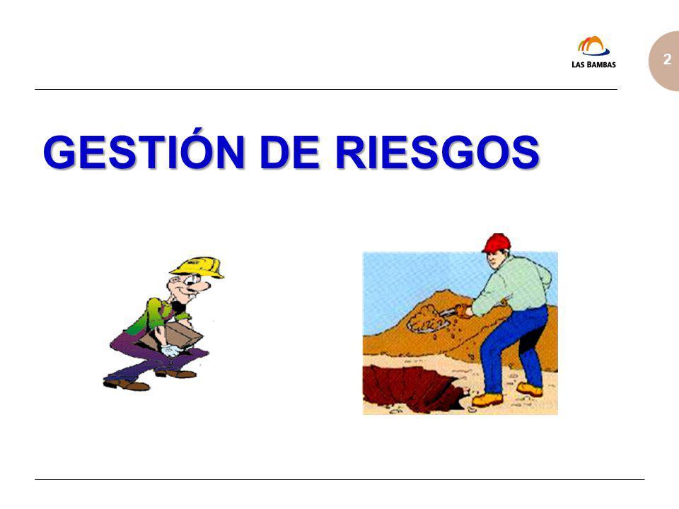 2 RIESGOS DEL NEGOCIO Norma de Gestión Riesgos Operacionales Norma de Gestión Riesgos Operacionales ISO 31000 AS 4360 OHSAS 18001 ISO 14001 Política de Gestión de Riesgos Procedimientos de Gestión Norma internacionales ISO 31000 : 2009 AS/NZS 4360: 2004 OHSAS 18001: 2007 ISO 14001:2004 Norma de Gestión Riesgos Significativos y Catastróficos Norma de Gestión Riesgos Significativos y Catastróficos Riesgo: El efecto de la incertidumbre sobre nuestros objetivos.
