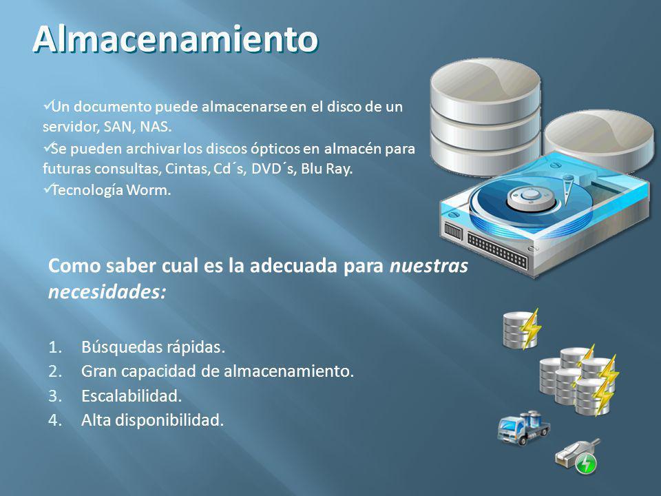 Consulta Visualización / Distribución: