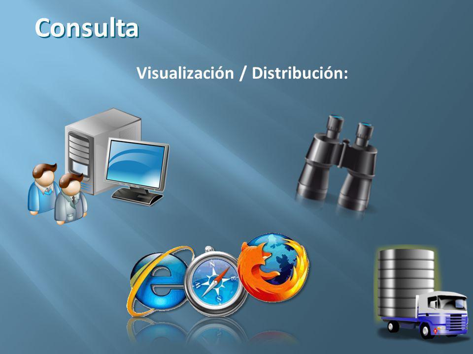 1.Entornos únicamente web. 2. Niveles de seguridad y encriptación.