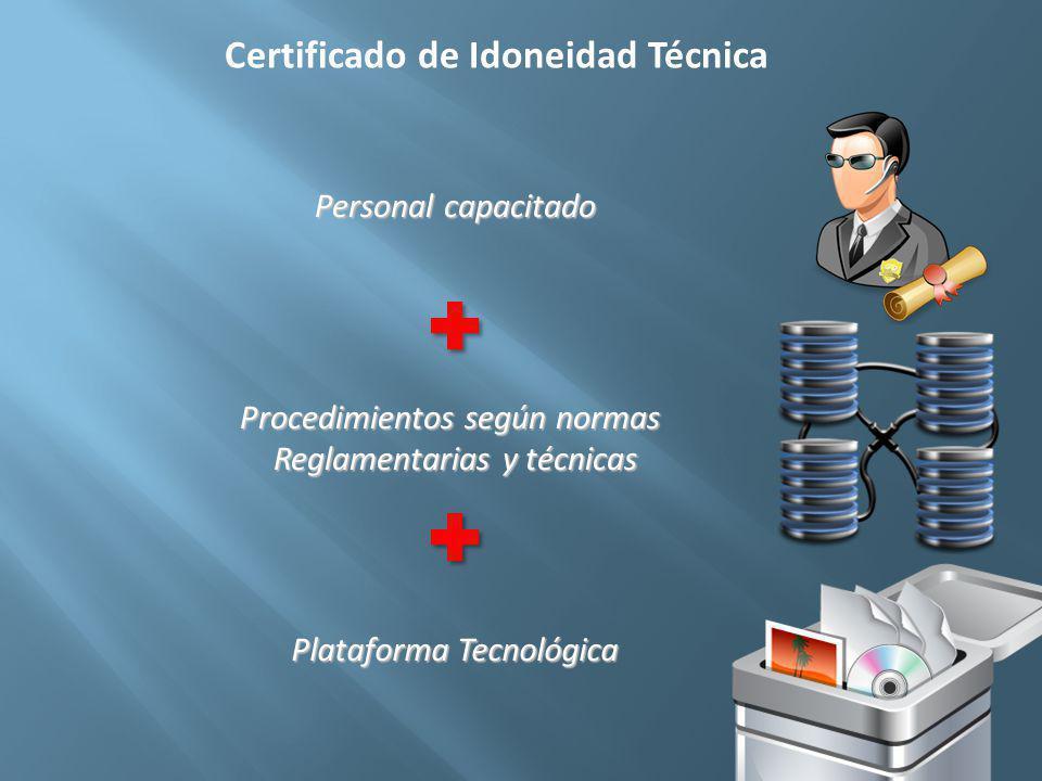 Captura Indización Control de Calidad De acorde a la NTP 392.030-2:2005 Consulta Micrograbación Almacén.