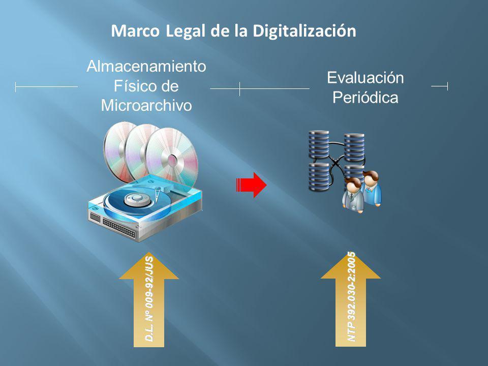 Indización Almacenamiento Consulta Ciclo de la Digitalización / WorkFlow Captura