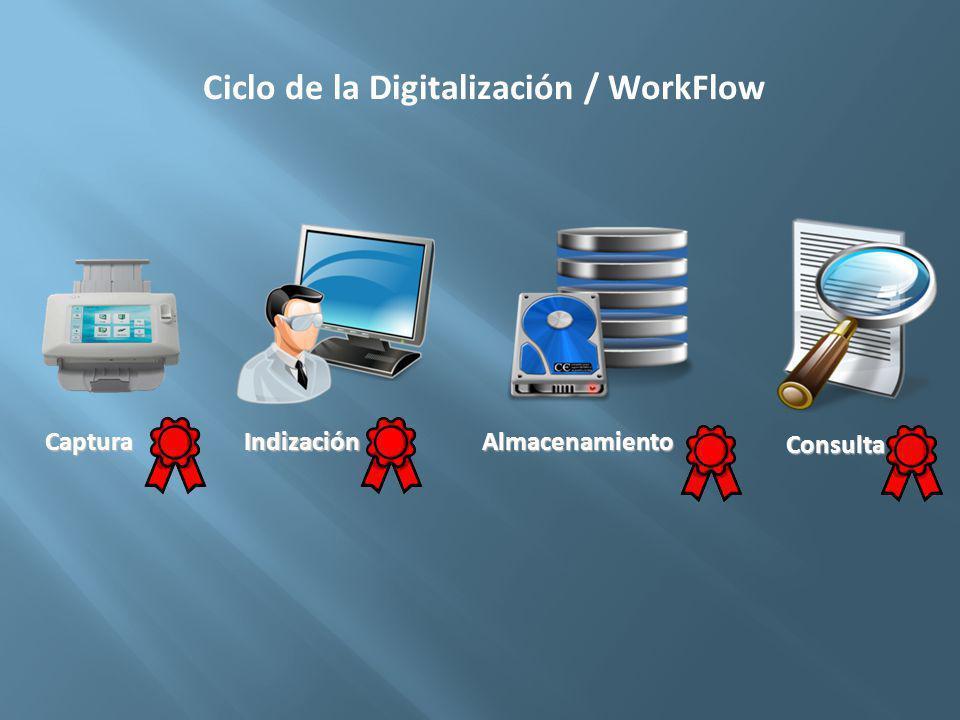 Captura Proceso de convertir la imagen en papel a información digital.