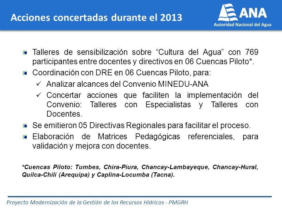 Proyecto Modernización de la Gestión de los Recursos Hídricos - PMGRH Acciones concertadas durante el 2013 Talleres de sensibilización sobre Cultura del Agua con 769 participantes entre docentes y directivos en 06 Cuencas Piloto*.