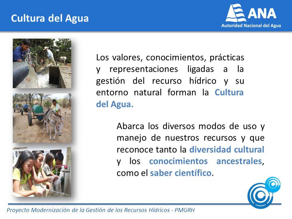 Componente Cultura del Agua Proyecto Modernización de la Gestión de los Recursos Hídricos Autoridad Nacional del Agua Gracias