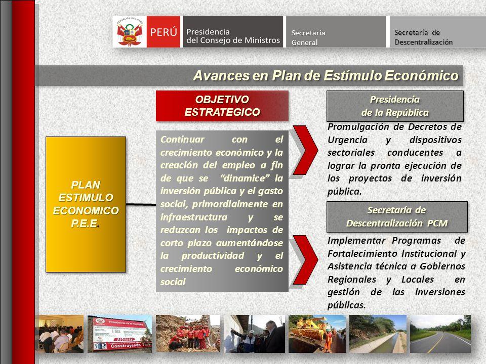 SecretaríaGeneral Secretaría de Descentralización OBJETIVOESTRATEGICOOBJETIVOESTRATEGICO Continuar con el crecimiento económico y la creación del empleo a fin de que se dinamice la inversión pública y el gasto social, primordialmente en infraestructura y se reduzcan los impactos de corto plazo aumentándose la productividad y el crecimiento económico social PLAN ESTIMULO ECONOMICO P.E.E.