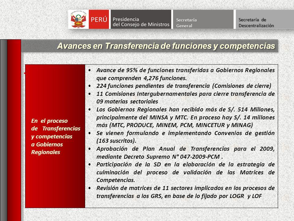 Avances en Transferencia de funciones y competencias SecretaríaGeneral Secretaría de Descentralización En el proceso de Transferencias y competencias a Gobiernos Regionales Avance de 95% de funciones transferidas a Gobiernos Regionales que comprenden 4,276 funciones.