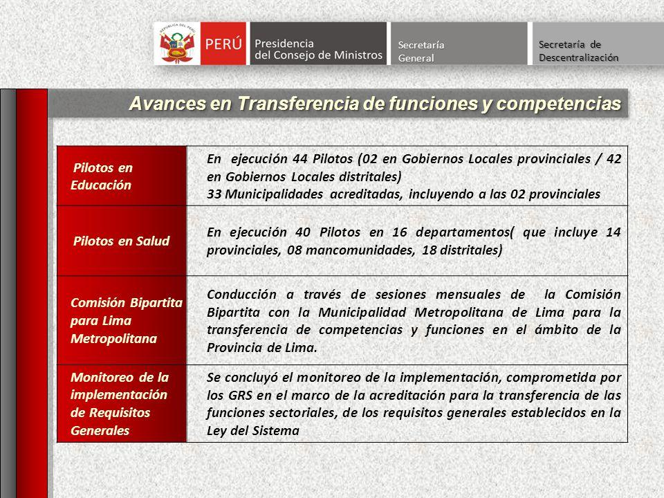 Pilotos en Educación En ejecución 44 Pilotos (02 en Gobiernos Locales provinciales / 42 en Gobiernos Locales distritales) 33 Municipalidades acreditadas, incluyendo a las 02 provinciales Pilotos en Salud En ejecución 40 Pilotos en 16 departamentos( que incluye 14 provinciales, 08 mancomunidades, 18 distritales) Comisión Bipartita para Lima Metropolitana Conducción a través de sesiones mensuales de la Comisión Bipartita con la Municipalidad Metropolitana de Lima para la transferencia de competencias y funciones en el ámbito de la Provincia de Lima.