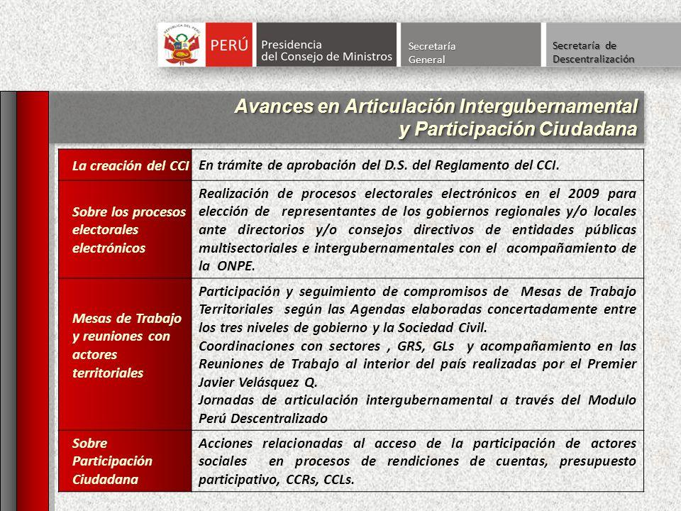 Avances en Articulación Intergubernamental y Participación Ciudadana Avances en Articulación Intergubernamental y Participación Ciudadana La creación