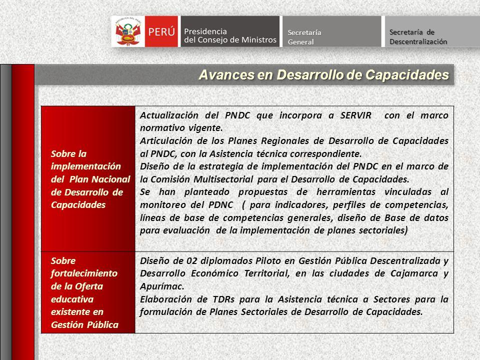 Avances en Desarrollo de Capacidades Sobre la implementación del Plan Nacional de Desarrollo de Capacidades Actualización del PNDC que incorpora a SER