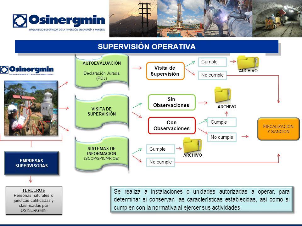 SUPERVISIÓN OPERATIVA EMPRESAS SUPERVISORAS Sin Observaciones Con Observaciones AUTOEVALUACIÓN Declaración Jurada (PDJ) AUTOEVALUACIÓN Declaración Jur