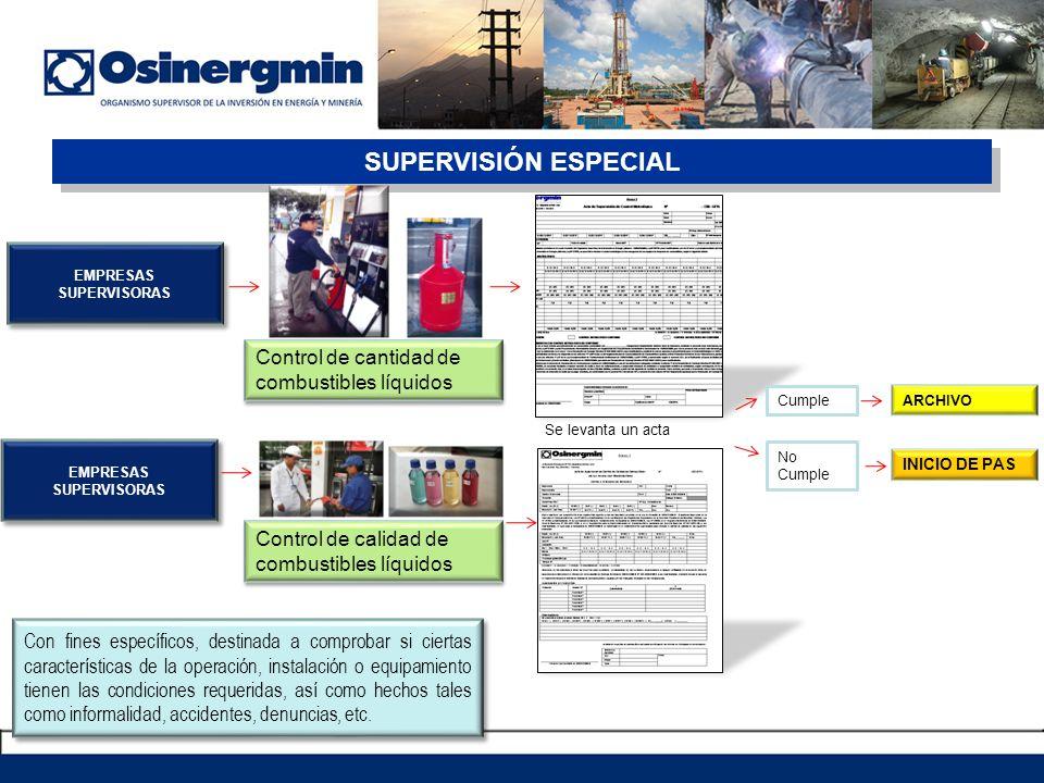 SUPERVISIÓN ESPECIAL Control de cantidad de combustibles líquidos Control de calidad de combustibles líquidos EMPRESAS SUPERVISORAS Se levanta un acta